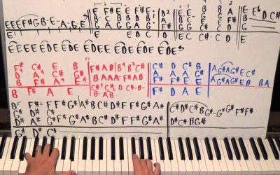 How to Tape Sheet Music for Singing Sessions with a Pianist